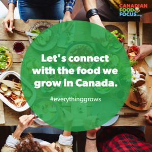 Lets Connect with the food we grow in Canada