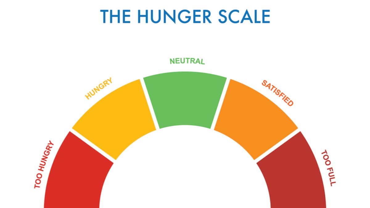hunger-intuative-eating