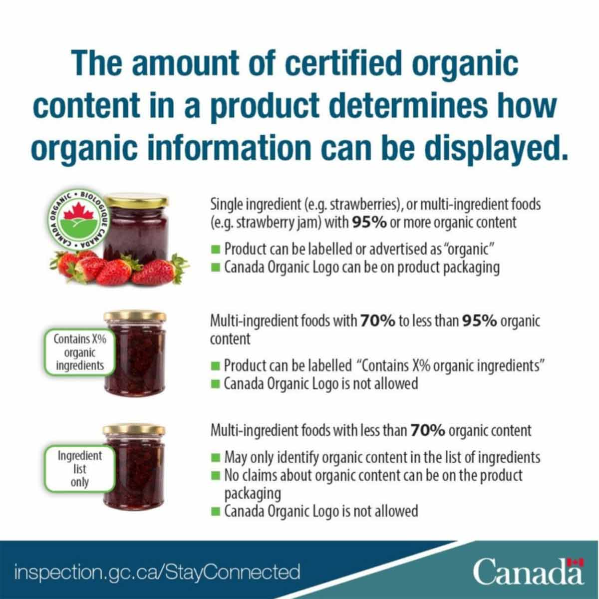 certified-organic-content-illistration