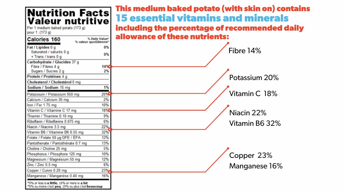 nutritional-facts-table