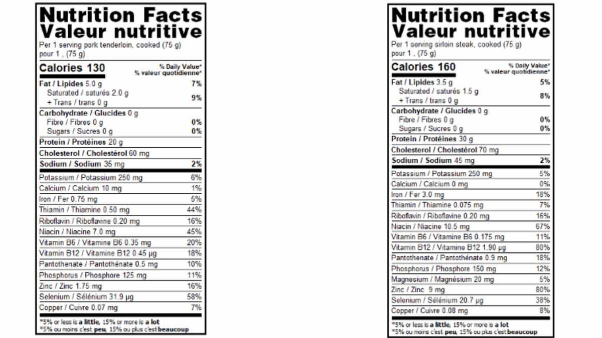 nutrition-facts-tenderloin-and-steak